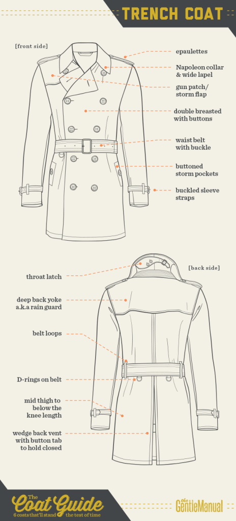Coat_guide_trench_gm_01